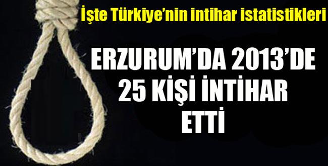 Erzurum'da 2013'de 25 kişi intihar etti...