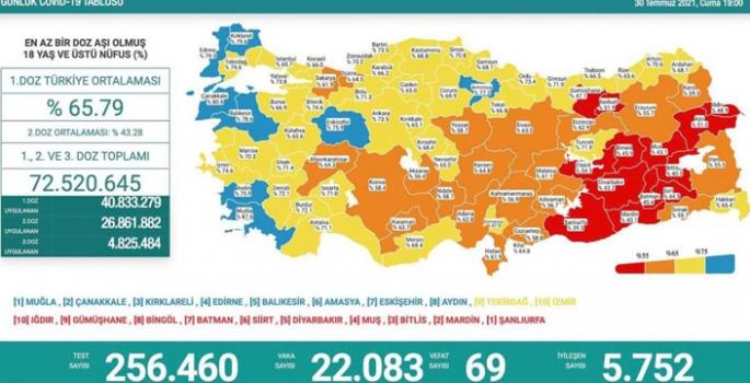 Erzurum aşı oranında turuncuya geçti