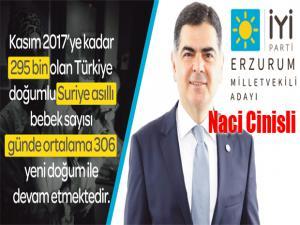 iyi Parti Erzurum Milletvekili adayı Naci Cinisli