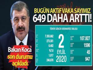 Sağlık Bakanı Fahrettin Koca, günlük korona virüs tablosunu paylaştı!