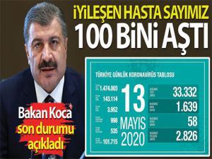 Sağlık Bakanı Fahrettin Koca: 'İyileşen hasta sayımız 100 bini aştı'