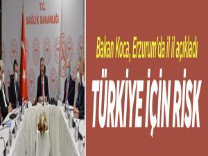 Sağlık Bakanı Koca: İstanbul, Bursa, Kocaeli, Kahramanmaraş, Denizli'deki vaka artışı tüm Türkiye için risktir