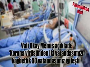 Vali Okay Memiş açıkladı: Korona virüsünden iki vatandaşımızı kaybettik 50 vatandaşımız iyileşti.