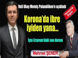 Vali Okay Memiş Palandöken'e açıkladı  Korona'da ibre iyiden yana…  İşte Erzurum'daki son durum