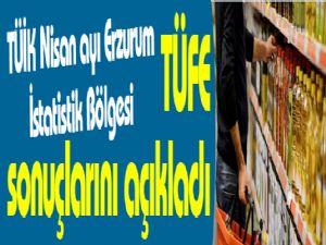 TÜİK Nisan ayı Erzurum İstatistik Bölgesi TÜFE sonuçlarını açıkladı
