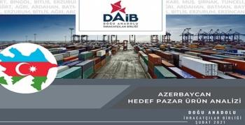 DAİB Azerbaycan hedef pazarını analiz etti