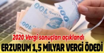 Erzurum 2020 Vergi sonuçları açıklandı